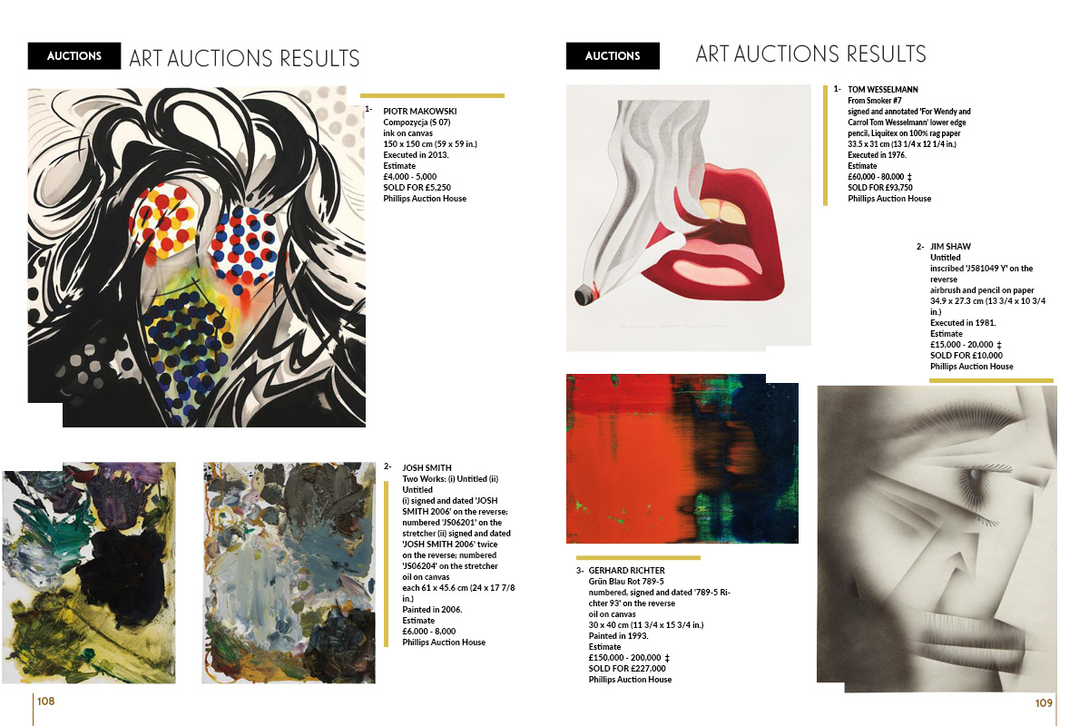 Art Auctions Results on Art Market Magazine
