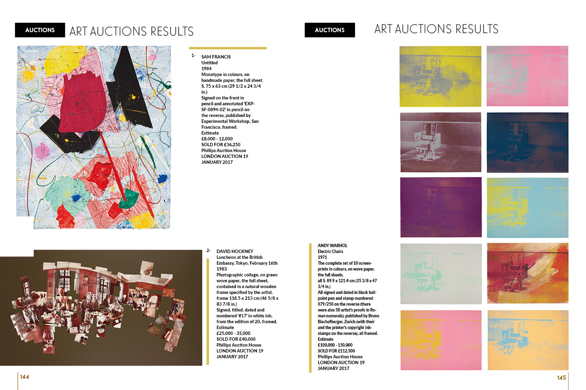 Auction results on Art Market Magazine